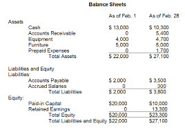 the income statement field service management software with