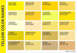 yellow color names writer ingrid sundberg creates colour