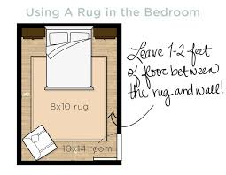 How To Measure For A Rug How To Choose The Right Size Rug How To Decorate