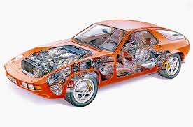 Porsche 944 Engine Wiring Diagram Visited Jmwise 928 Registry