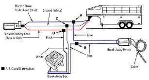wiring wiring diagram of trailer brake wiring diagram 7 way 14165