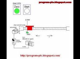 plc programming servo motor youtube