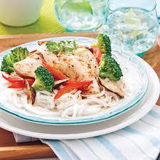 cuisine asiatique poulet papillotes de poulet à l asiatique recettes cuisine et nutrition