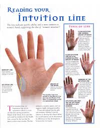 palmistry for dummies read your own palm d souza