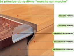 cuisine plus besancon déco cuisine plus besancon 23 aixen provence 16210014 ciment