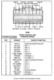 2001 ford taurus stereo wiring diagram floralfrocks