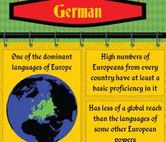 10 interesting german language facts my interesting facts