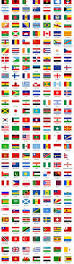 Flag Of The World World Flags Travelons