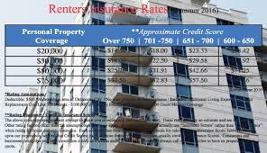 best renters insurance home interior and bedroom image collections