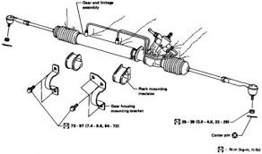 1996 nissan maxima power steering suspension problem 1996 nissan
