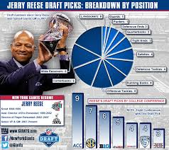 Reese Meme - giants com jerry reese draft picks