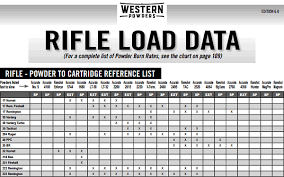 Barnes Reload Data Load Data Daily Bulletin