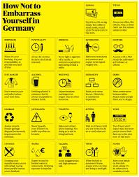 german culture explained in southeast schnitzel