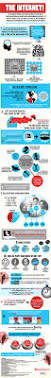 strange thanksgiving facts interesting and weird facts about the internet infographic