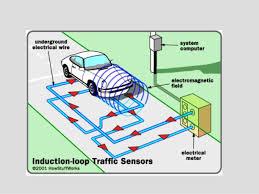 do traffic lights have sensors presentation on intelligent transport system by jaswinder singh