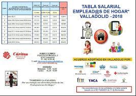incentivos en seguridad social para empleados de hogar en servicio del hogar familiar y tabla salarial empleados as de hogar