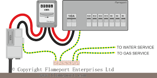 economy 7 meter image gallery at wiring diagram saleexpert me
