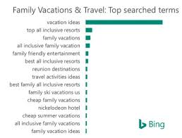 family vacations in the us 2016 vacation