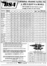 bsa thunderbolt manual 1 von 255