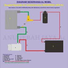 wiring diagram ac mobil kijang copy wiring diagram alarm mobil
