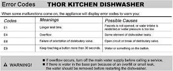 Dishwasher Leaks Water Thor Kitchen Dishwasher Error Codes Fault Codes And