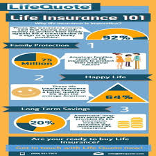 life insurance quotes without personal information get life insurance quotes without personal information