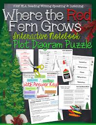 where the red fern grows interactive notebook plot diagram puzzle