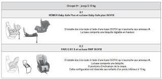 sieges isofix citroën c4 aircross sièges enfants isofix recommandés parcitroën