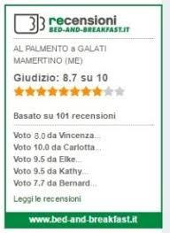 Galati Home Design Capo D Orlando Al Palmento B U0026b Una Vacanza Low Cost In Sicilia Tra Mare E