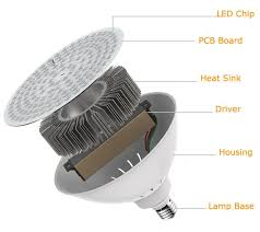 how to choose a inground pool led lights to replace incandescent bulb