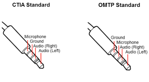 trrs and trs plugs and sockets explained mklec blog