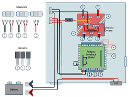 ceb machine controller fabrication recursion open source ecology