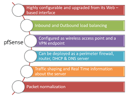 Dns Definition From Pc Magazine by Top 10 Effective And Efficient Open Source Firewalls Open Source