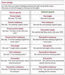 simple present tense worksheets for grade 3 pdf