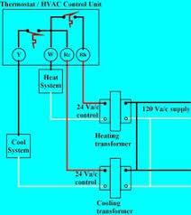 thermostat working diagram all in wiring pinterest thermostats