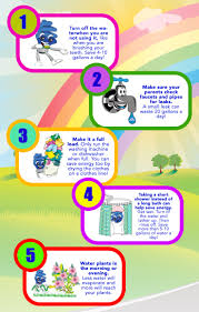 science project by pia cuevas infographic