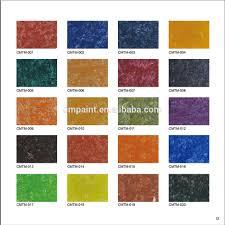 paints for exterior walls bjhryz com