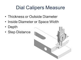 precision measuring precision measuring gateway to technology