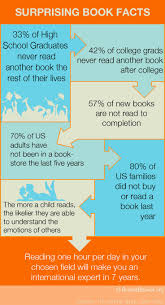 108 best reading images on pinterest teaching reading library