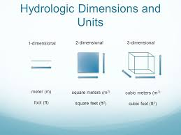 Square Meters To Square Feet by Hydrologic Concepts Hydrologic Dimensions And Units The