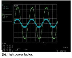 power factor for lighting load power factor correction techniques in led lighting