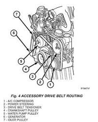 solved turn signal wiring diagram for 2006 dodge sprinter fixya