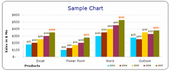 Excel Chart Template Free Excel Chart Templates Your Bar Pie Charts Beautiful