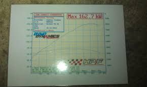 vs commodore series 2 1997 5 speed manual v6 just commodores