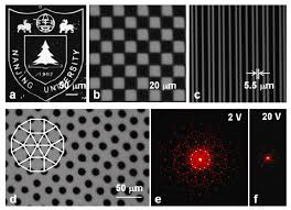 quasi periodic pattern definition micrographs of different lc patterns under a cross polarized