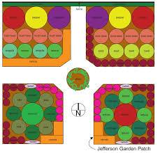 the 25 best vegetable garden design ideas on pinterest vege