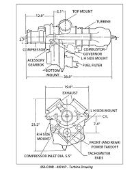about marine turbine technologies the leader in turbine technology