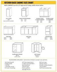 Standard Base Cabinet Depth Standard Base Cabinet Widths Crowdsmachine Com Construction