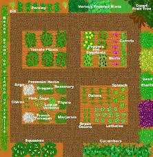 Small Garden Layout Plans Vegetable And Herb Garden Layout Kitchen Garden Designs