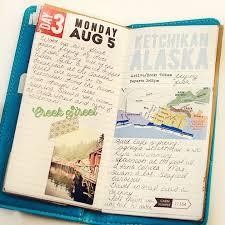 travel journals images Trip journals gecce tackletarts co jpg